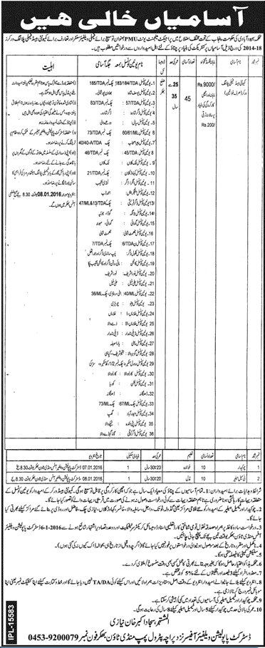 Family Planning Jobs - Worker Required - Bhakkar
