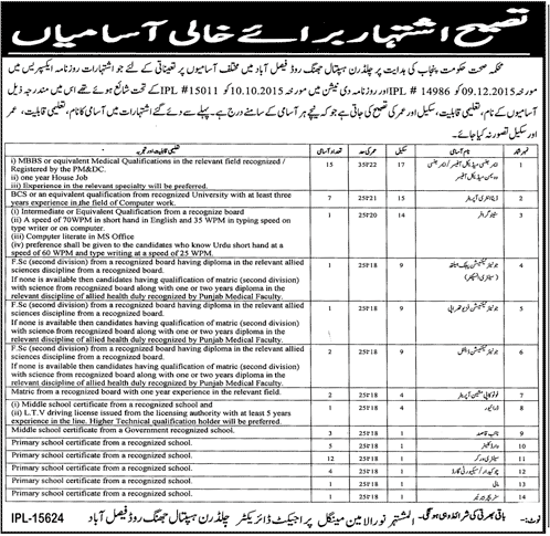 Health Department Jobs - Faisalabad