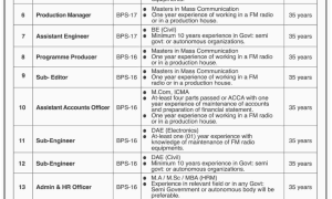 Career Opportunity – University Of Balochistan -Quetta