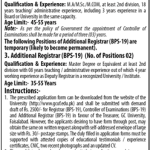 GC University Jobs – Faisalabad