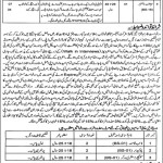 Medical Officers Jobs health Department Khushab